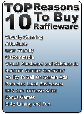 top ten reasons to buy raffleware